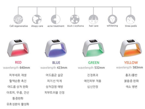 LED 4 color panel