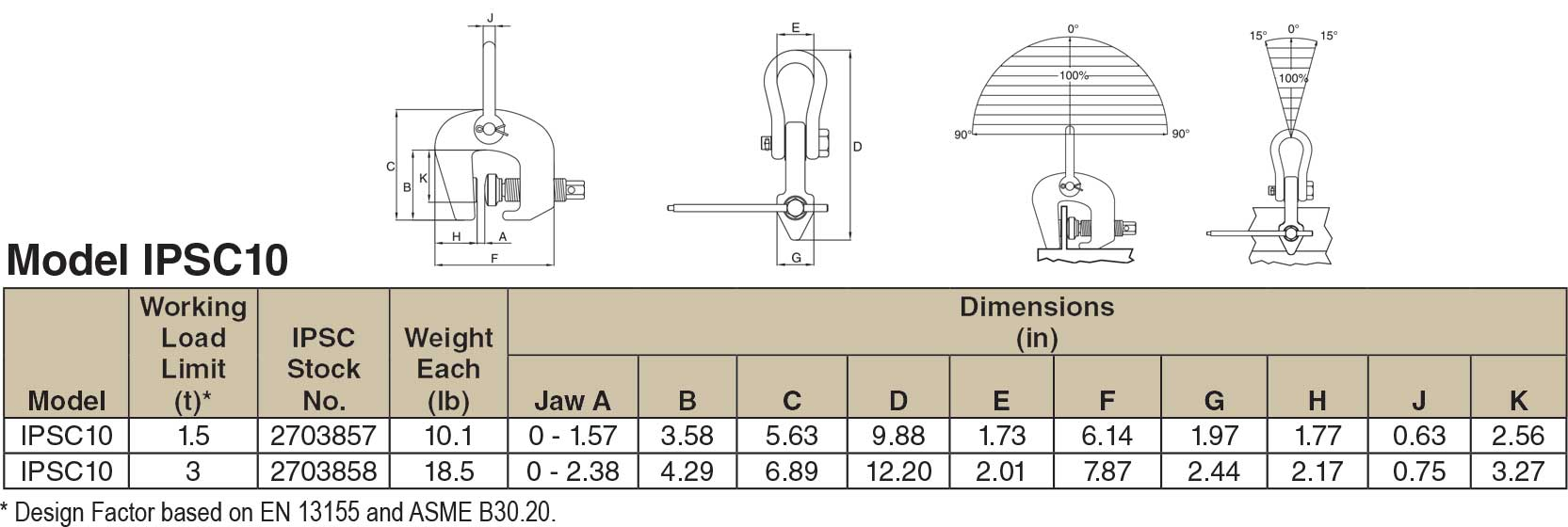 Screw Style Clamp for Positioning