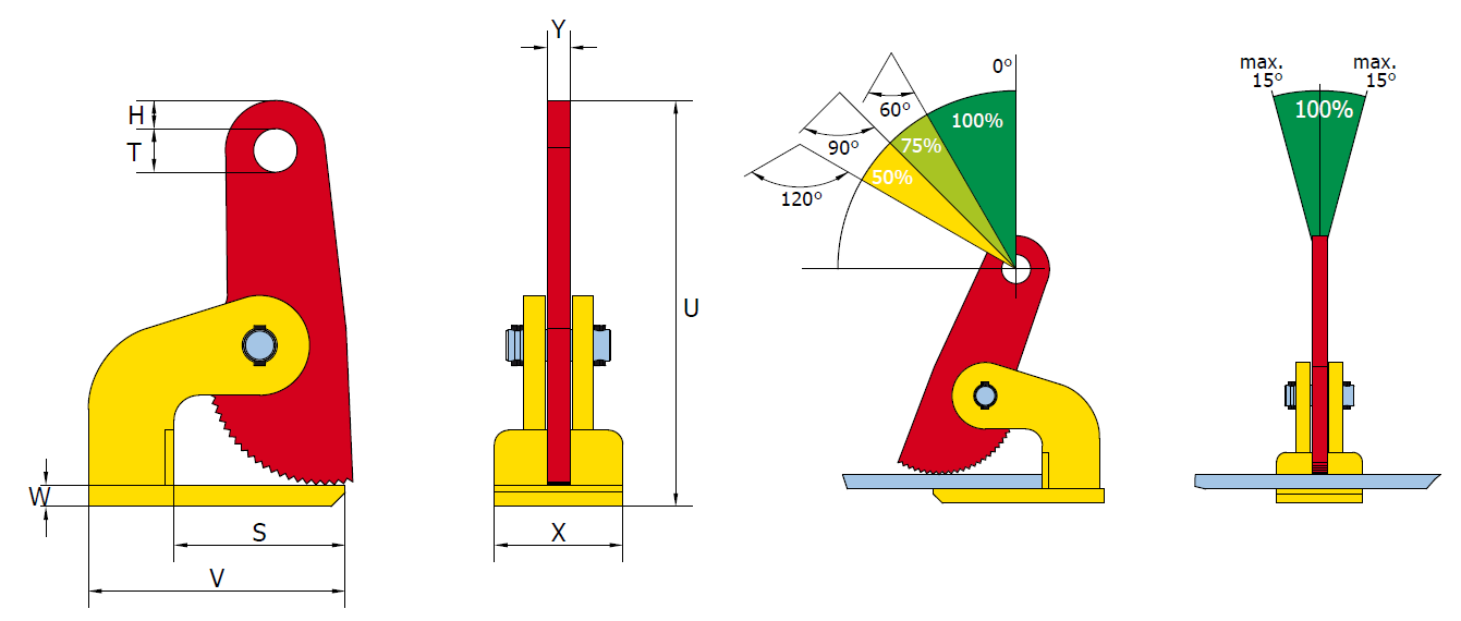 Horizontal Plate Clamps | Lifting Clamps