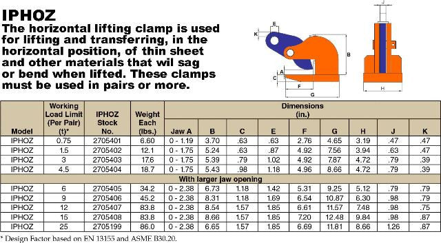 Crosby's IPHOZ horizontal plate clamps