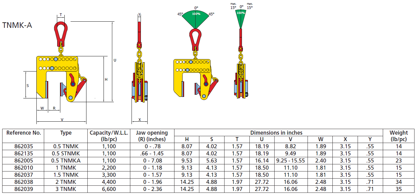 Terrier Plate Clamps | Non-Marring Lifting Clamps for Delicate Surfaces