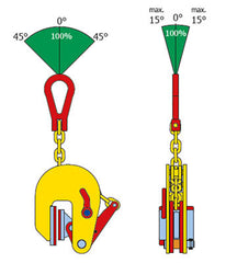 Terrier Plate Clamps