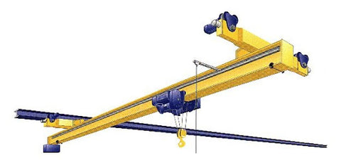 Overhead Crane System Design at WiscoLift, Inc