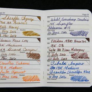 Inky Fingers - Currently Inked