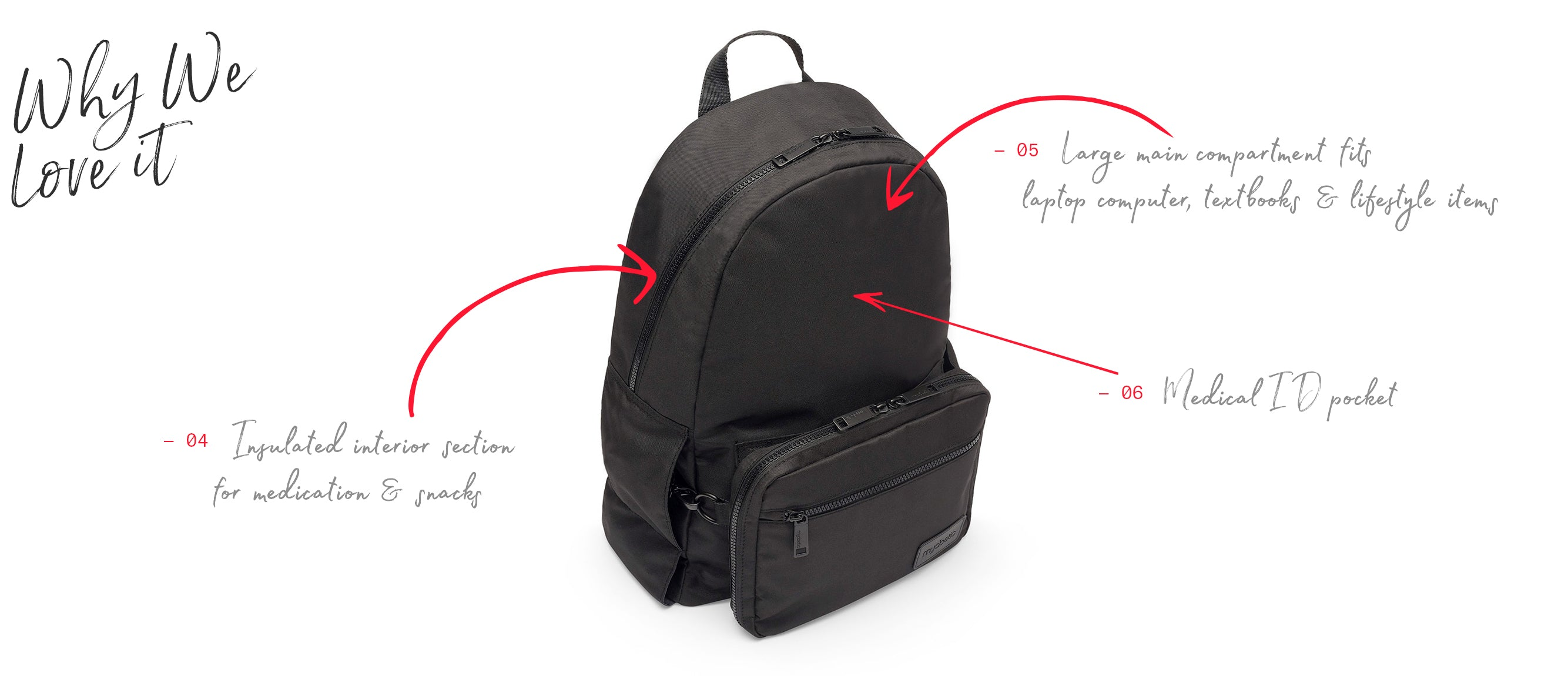 Myabetic Edelman Diabetes Backpack Why We Love It 2
