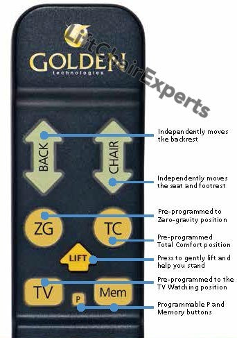 Golden Technologies Auto Drive Hand Control With Programmable Chair Position