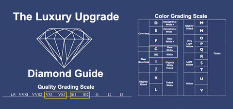 The Luxury Upgrade Diamond Guide: