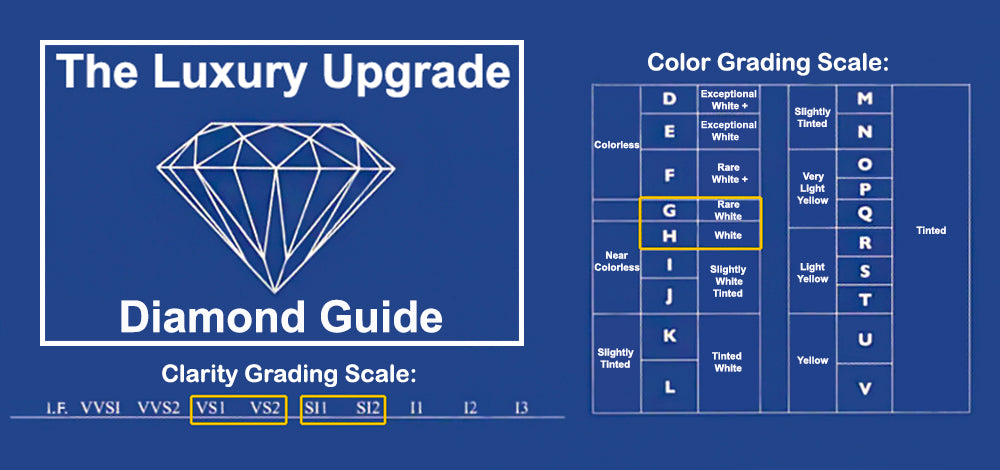 Diamond Color And Clarity Grading Scale Chart For The Luxury Upgrade