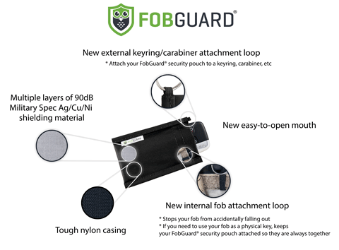 FobGuard® pouch features