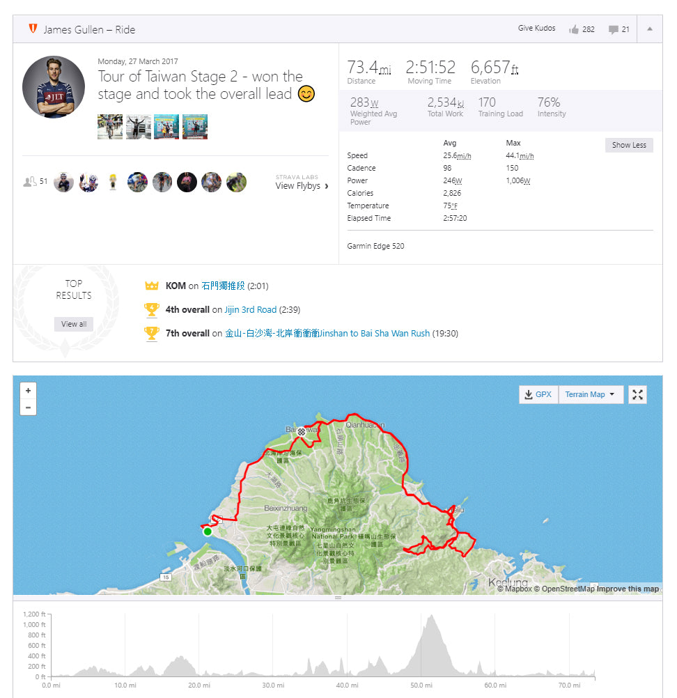 James Gullen Strava file