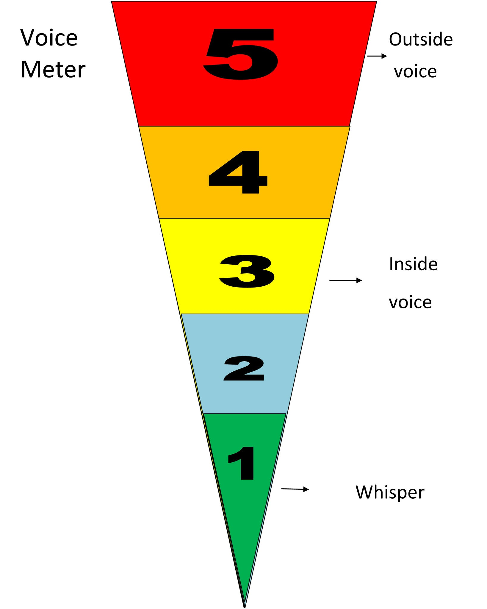 The Incredible 5 Point Scale Voice Metre Free Download