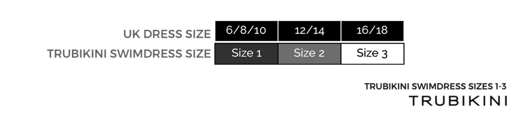 Trubikini Swimdress Size Chart - Sizes from UK 6 to 18
