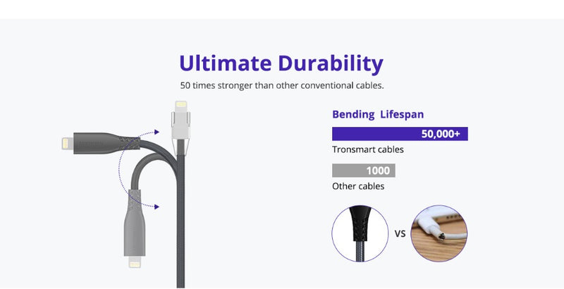 Tronsmart LCC04 Double Braided Nylon Apple MFI USB-C to Lightning Cable