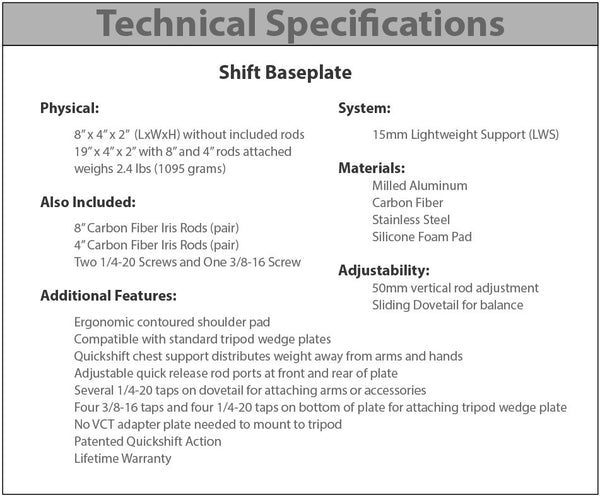 Shift Baseplate Technical Specifications