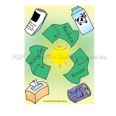 Encoure recycling sticker