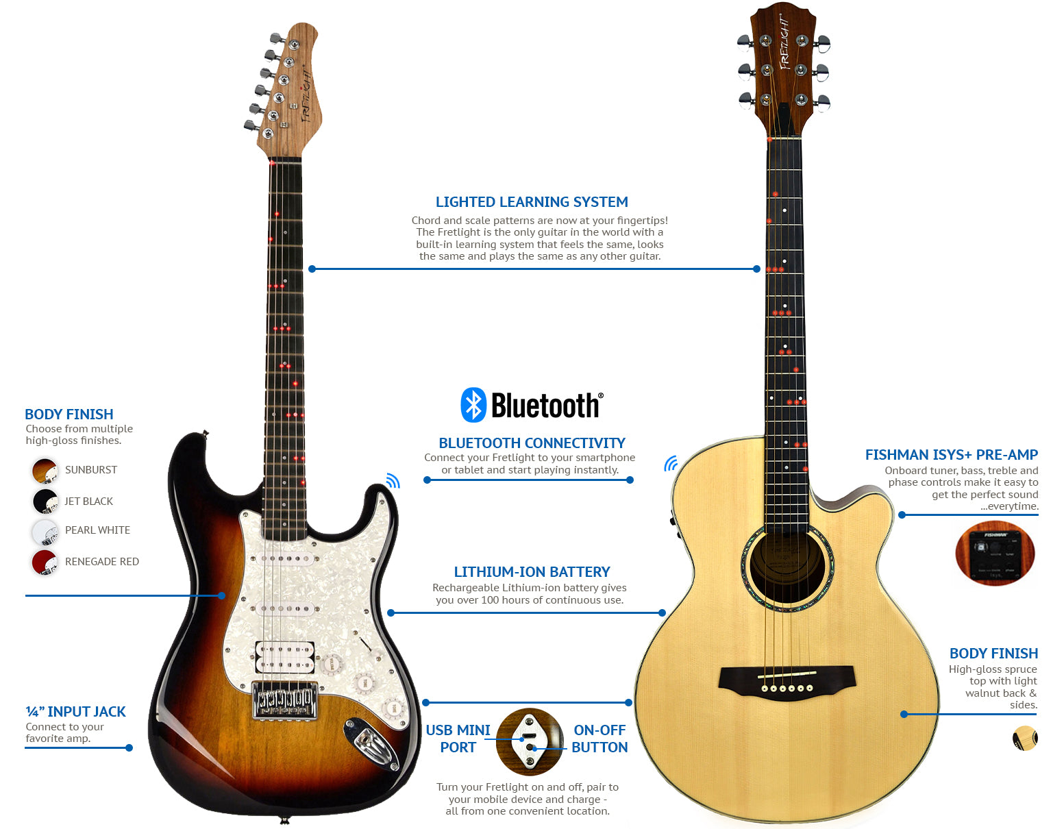fretlight wireless store the fretlight wireless guitar store. Black Bedroom Furniture Sets. Home Design Ideas