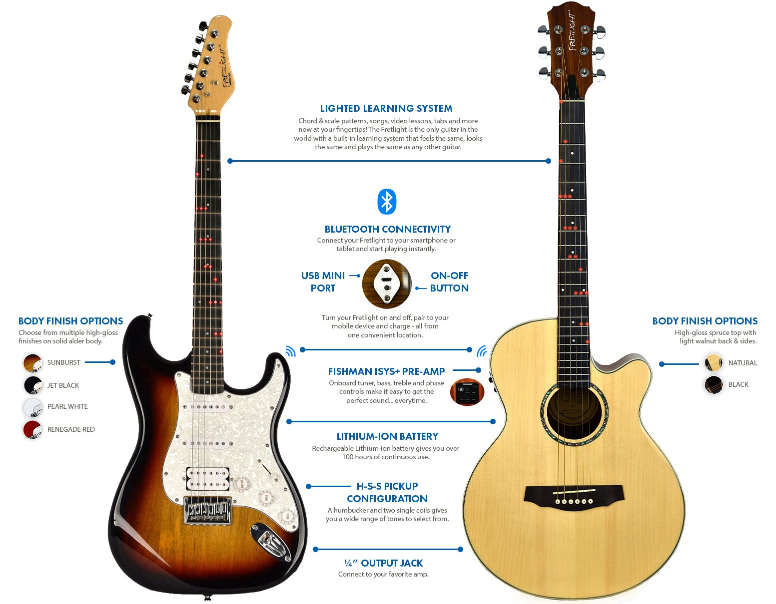 Wireless Guitar Features The Fretlight Store Output Jack Wiring