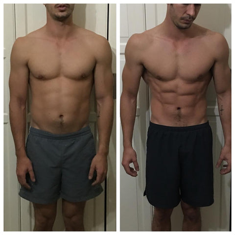 Before & After Results of Drinking Green Juice.