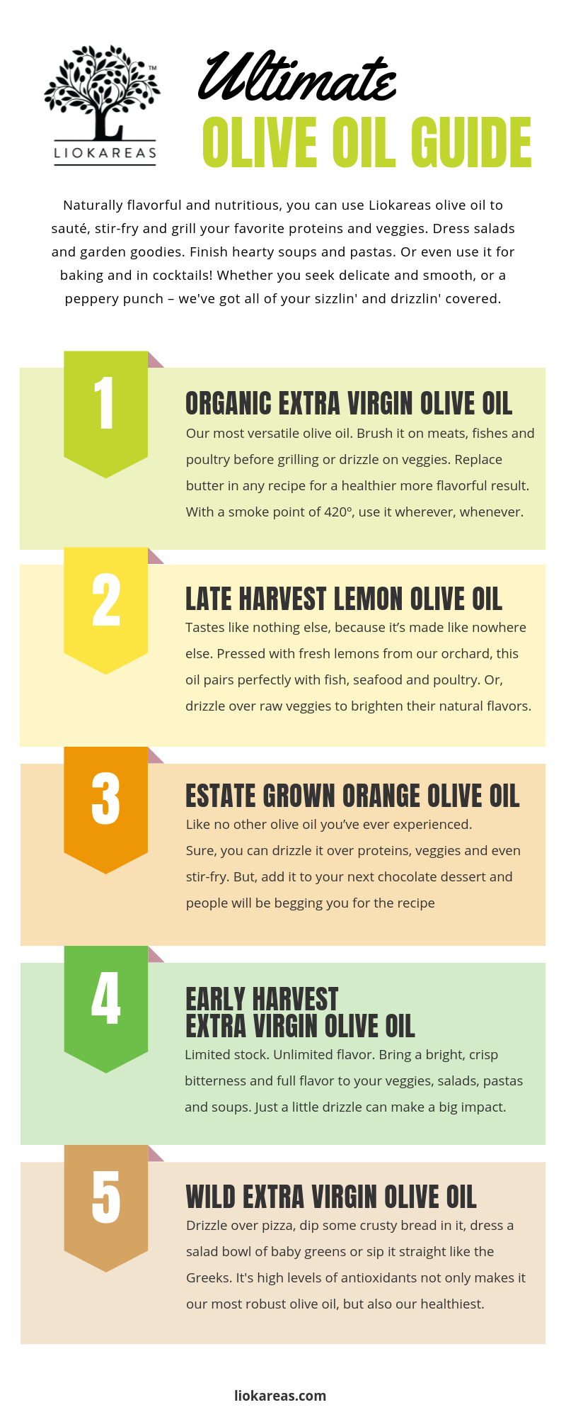 Liokareas Ultimate Olive Oil Guide