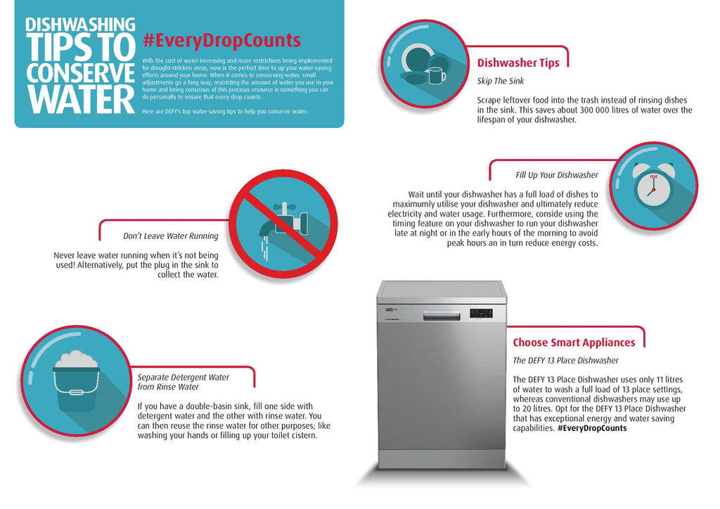 Dishwashing Tips To Conserve Water