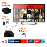 Smart TV Box  Model: STB378