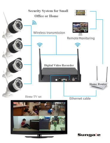 Sungale SG-WK204 4CH 720P Wireless Monitoring Kit with 4 cameras