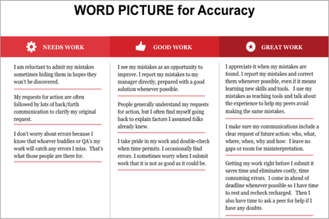 Word Pictures: The Best Tool For Setting Performance Standards (Recording)