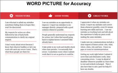 Live Webinar: WORD PICTURES--The Best Tool For Setting Performance Standards [OCTOBER 27TH]