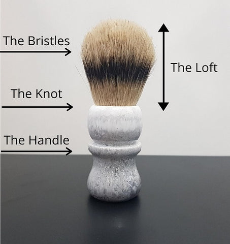 Shaving Brush Anatomy
