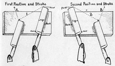 Straight razor hone stone technique