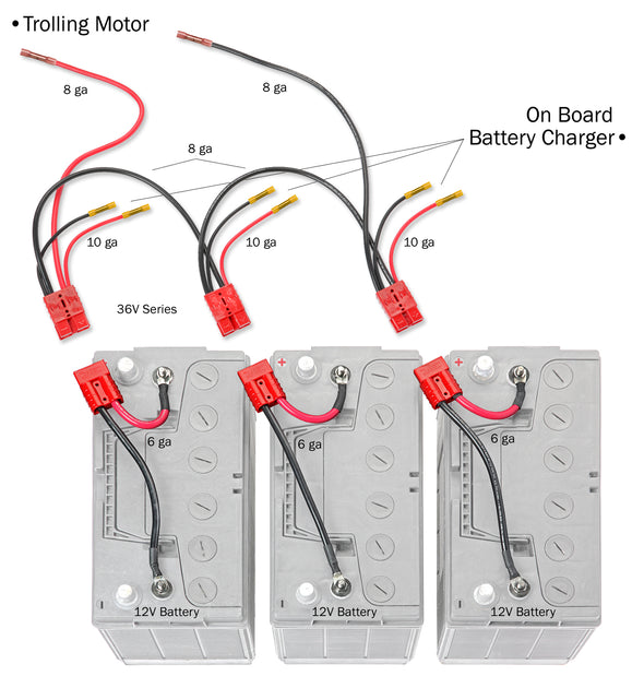 36 Volt Series Trolling Motor Connection Kit with On-board Charging (RCE36VBCHK) - Connect-Ease. Connect all your marine equipment with ease.