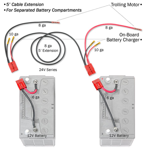 24V Trolling motor connection w/on-board charging & 5' extension for separated battery compartments (RCE24VB5CHK)