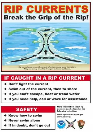 How to get out of a RIP CURRENT - Sealand Adventure Sports