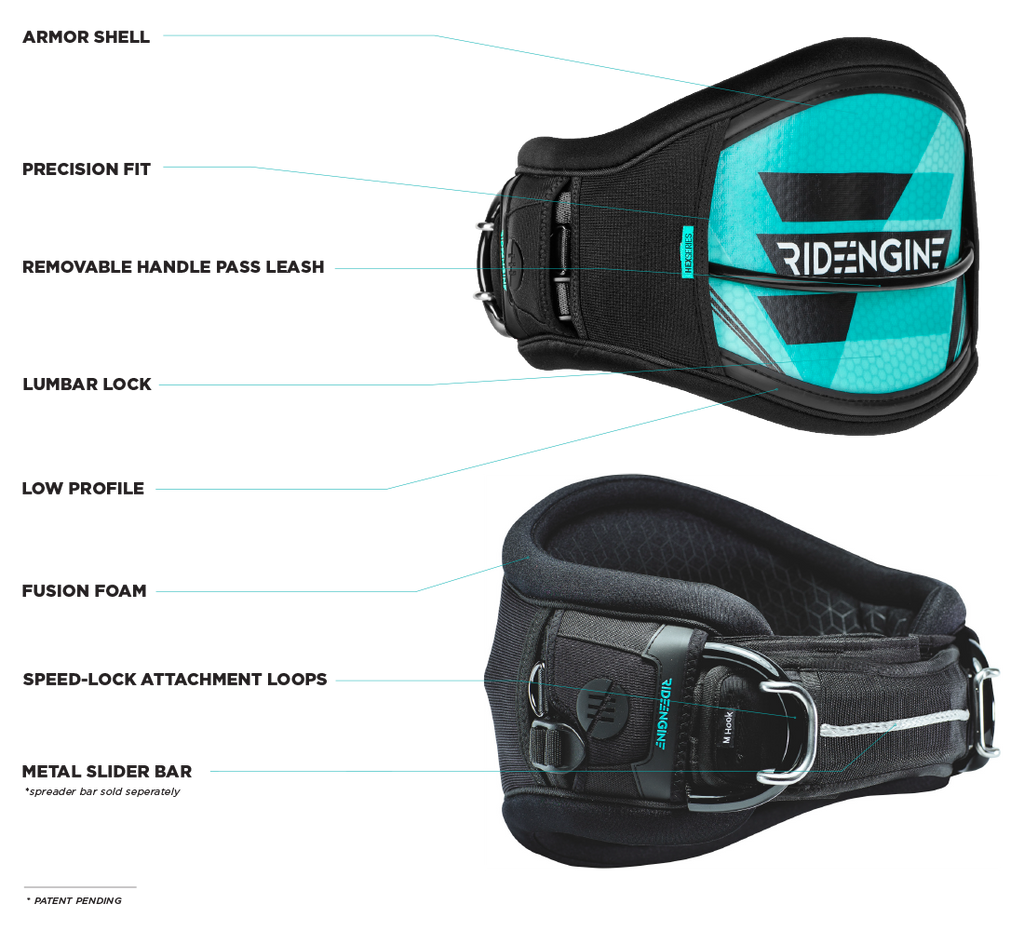 Ride Engine's revolutionary kiteboard harness features