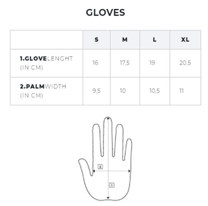 Manera Neoprene Gloves / Wetsuit Gloves - 2MM & 2.5MM