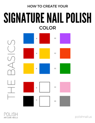 How to create any color using just three colors with POLISH Artisan Nails
