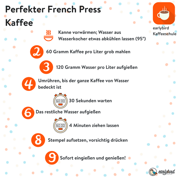 earlybird coffee perfekter kaffee french press pressstempelkanne infografik anleitung