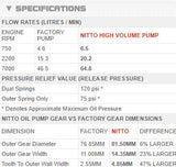 NITTO RB SERIES HIGH VOLUME OIL PUMP RB20 RB25 RB26 RB30 - Boost Factory
