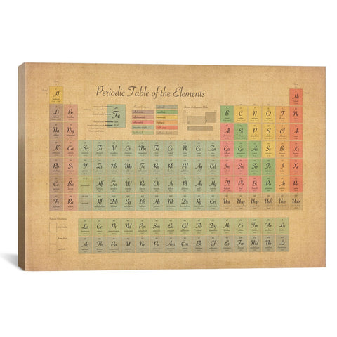 Michael Tompsett PERIODIC TABLE OF THE ELEMENTS III
