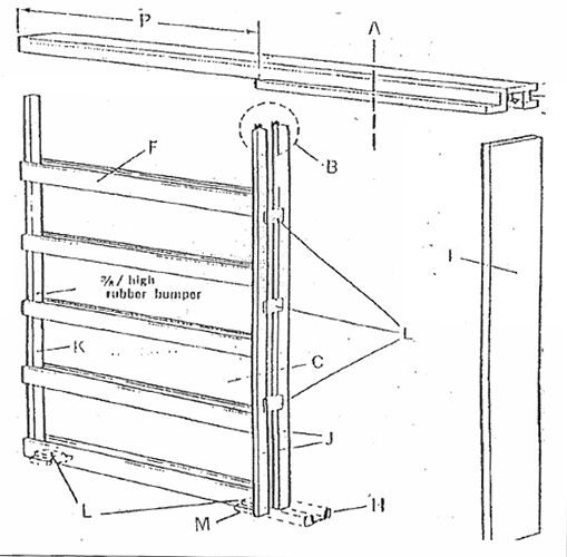 Door Diagram & One-Piece Hydraulic Door Forces Diagram