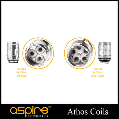 Athos Replacement Coils - 1 Pack
