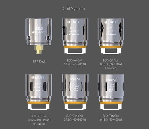 CIGPET ECO12 Replacement Coil - 3PK