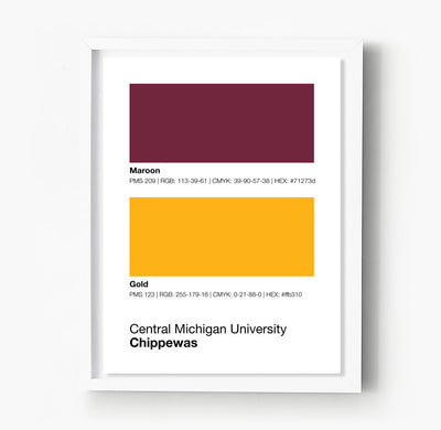 central-michigan-chippewas-posters