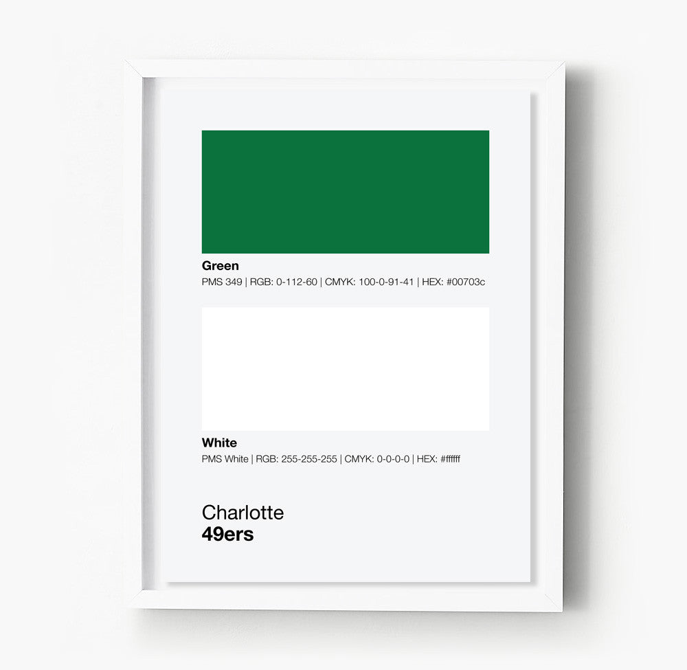 charlotte-49ers-posters