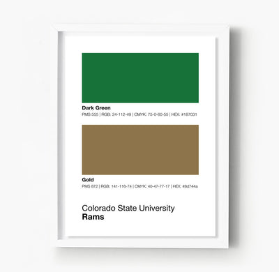 colorado-state-rams-posters