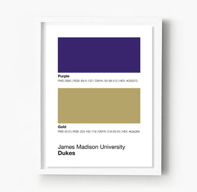 james-madison-university-dukes-posters