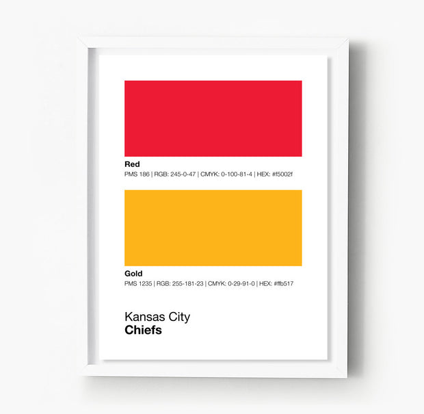 kansas-city-chiefs-posters