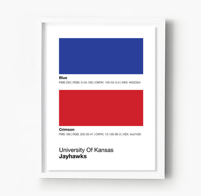 kansas-university-jayhawks-posters