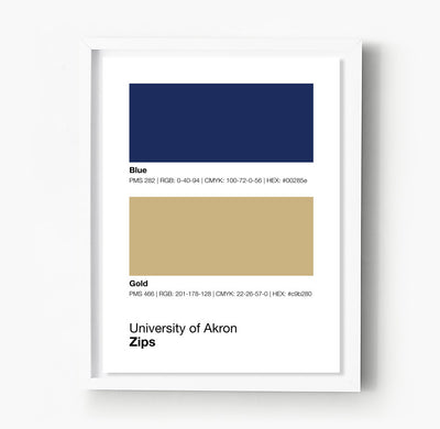 akron-zips-posters
