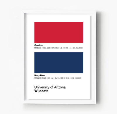 arizona-wildcats-posters